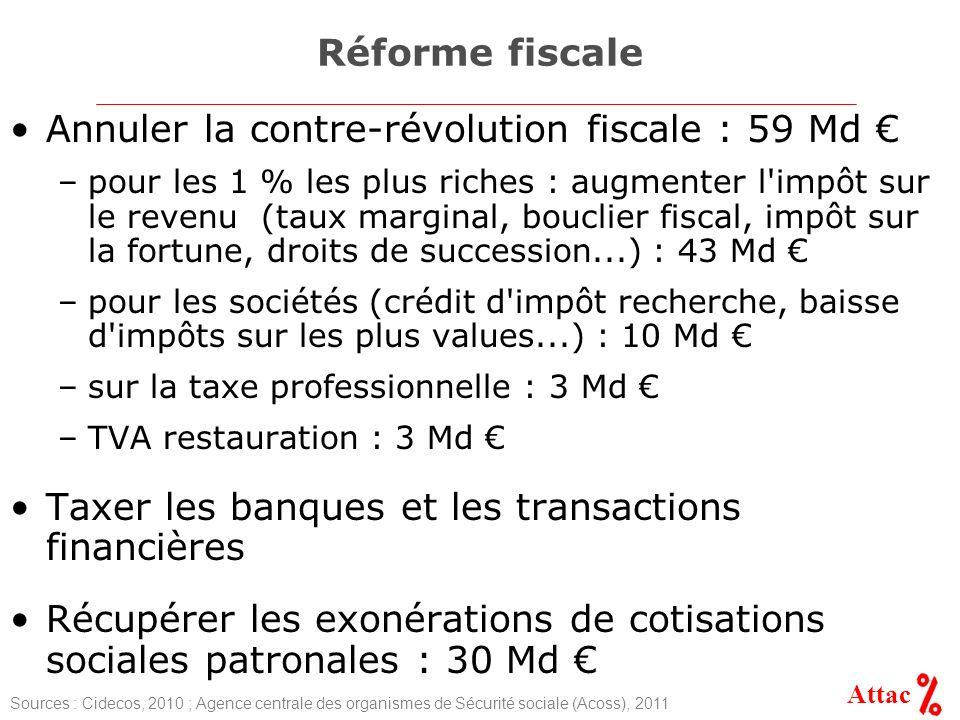Annuler la contre-révolution fiscale : 59 Md €