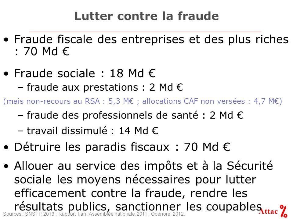 Lutter contre la fraude