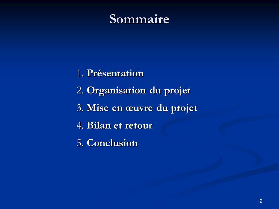 Sommaire 1. Présentation 2. Organisation du projet