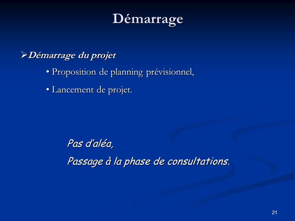 Démarrage Démarrage du projet Proposition de planning prévisionnel,