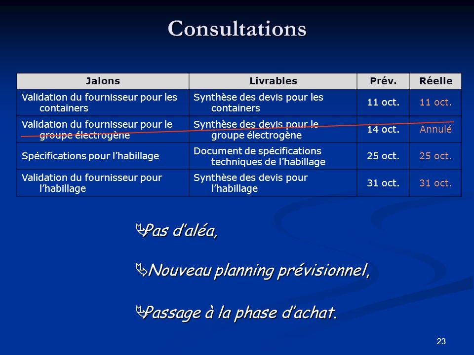 Consultations Pas d'aléa, Nouveau planning prévisionnel,