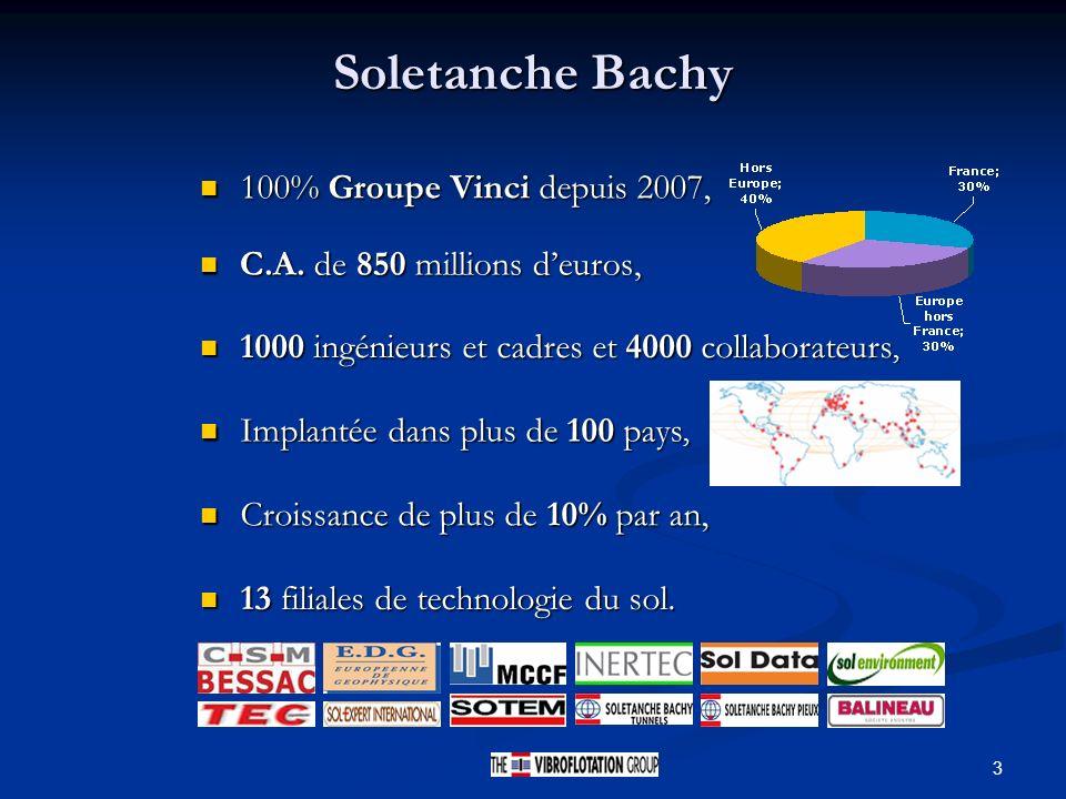 Soletanche Bachy 100% Groupe Vinci depuis 2007,