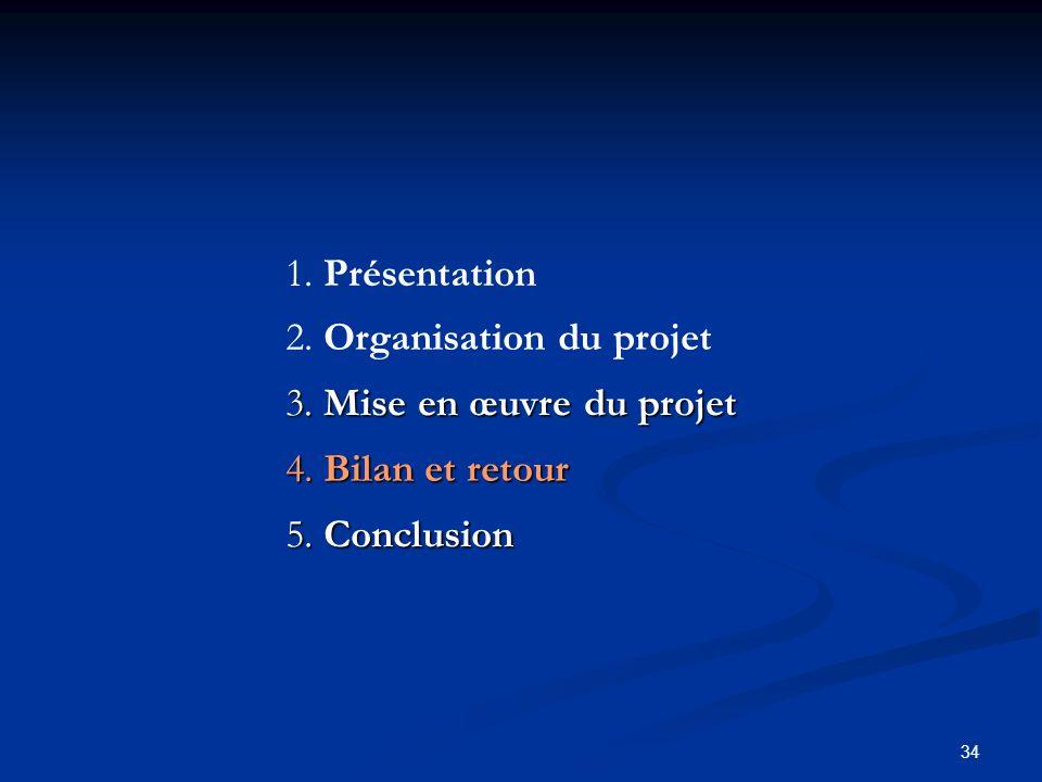 1. Présentation 2. Organisation du projet. 3. Mise en œuvre du projet.