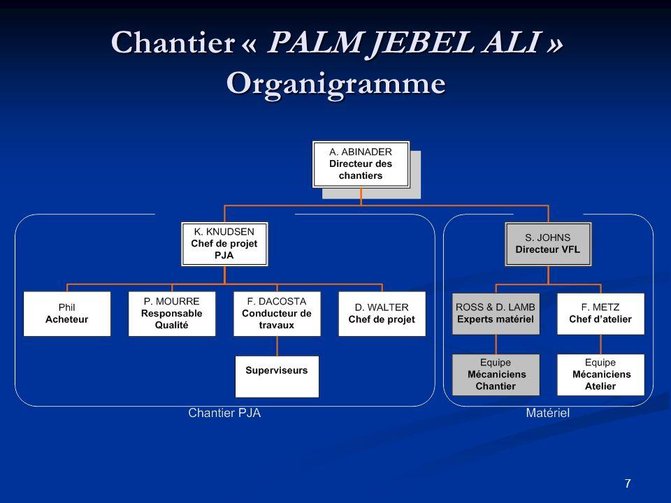 Chantier « PALM JEBEL ALI » Organigramme