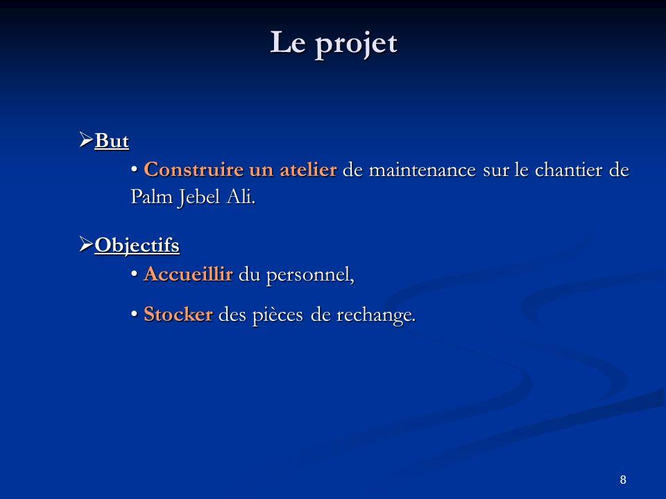 Le projet But. Construire un atelier de maintenance sur le chantier de Palm Jebel Ali. Objectifs.