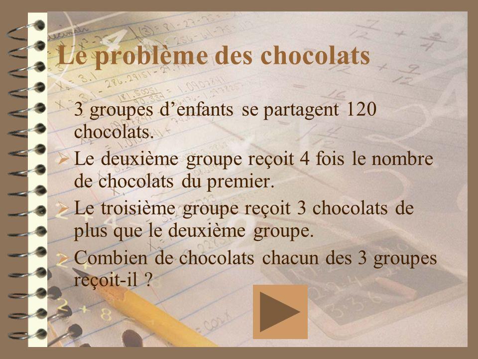 Le problème des chocolats