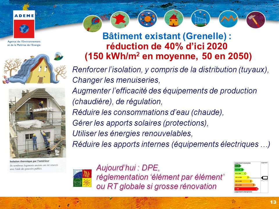 Bâtiment existant (Grenelle) :