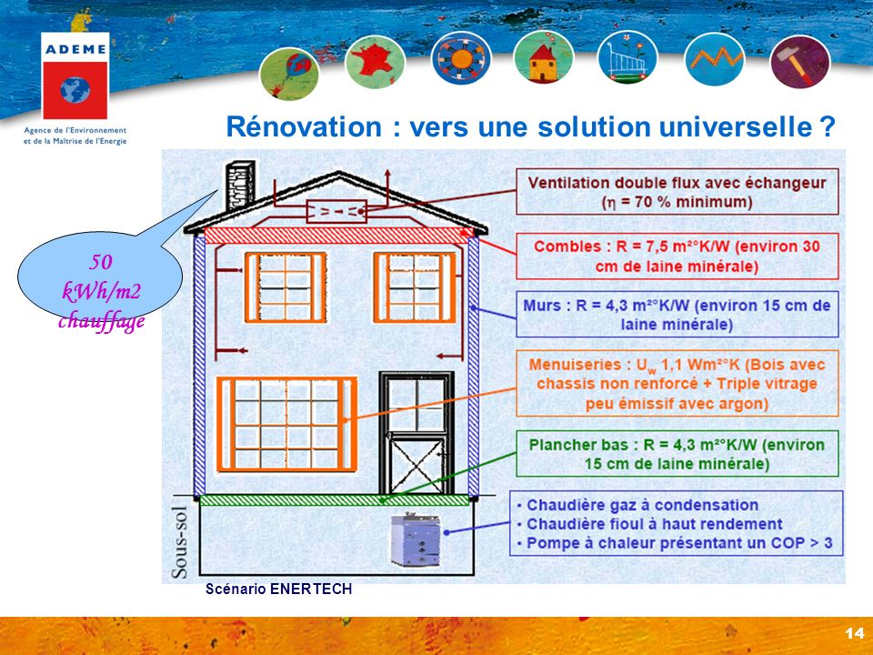 Rénovation : vers une solution universelle