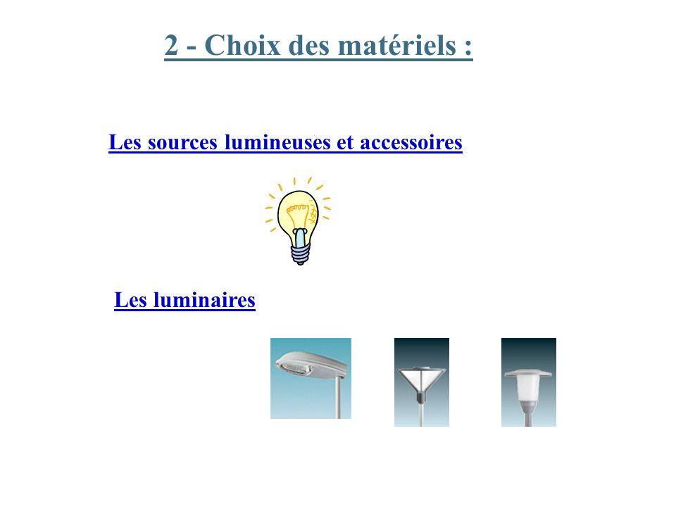 2 - Choix des matériels : Les sources lumineuses et accessoires