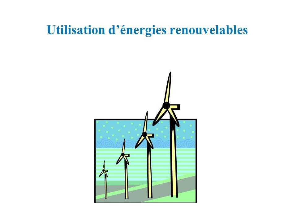 Utilisation d'énergies renouvelables