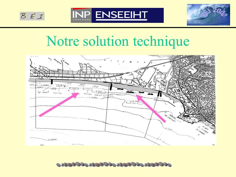 Notre solution technique