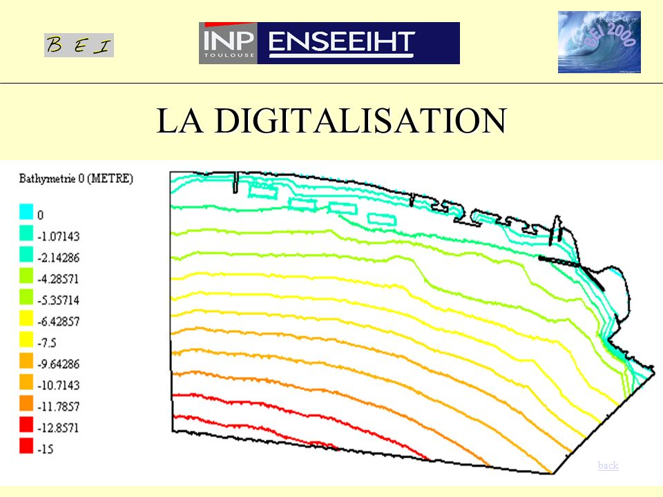 LA DIGITALISATION back
