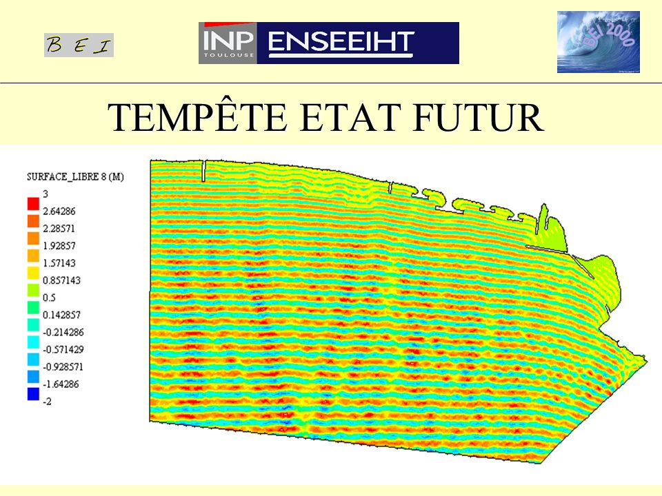 TEMPÊTE ETAT FUTUR