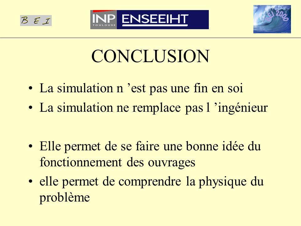 CONCLUSION La simulation n 'est pas une fin en soi