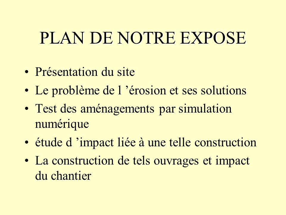 PLAN DE NOTRE EXPOSE Présentation du site