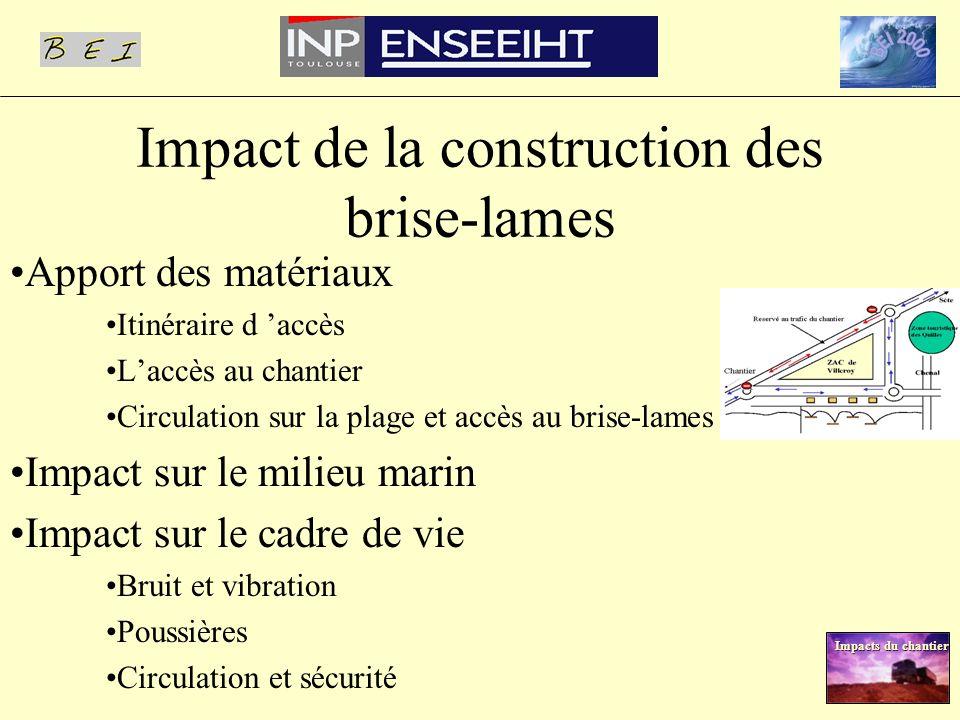 Impact de la construction des brise-lames