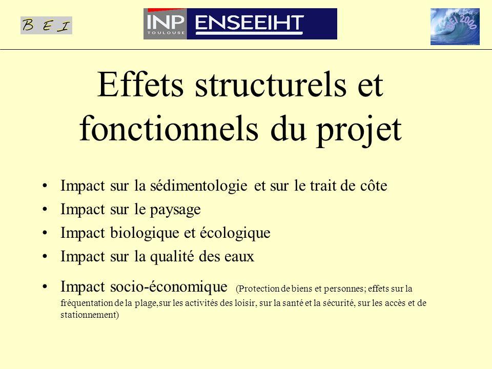 Effets structurels et fonctionnels du projet