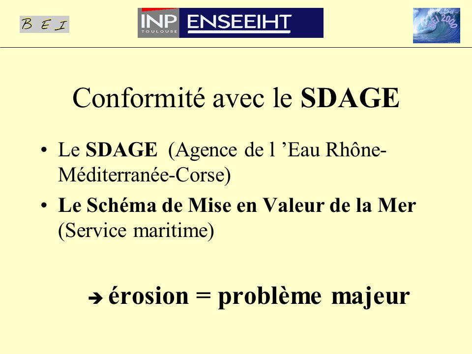 Conformité avec le SDAGE
