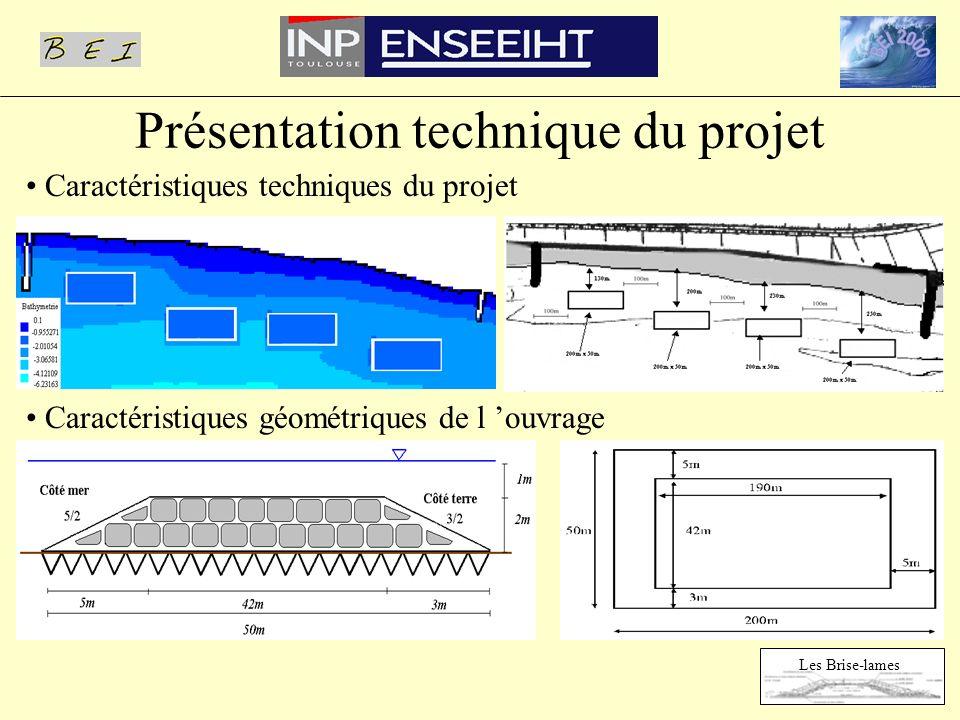 Présentation technique du projet
