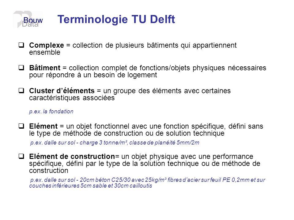 Terminologie TU DelftComplexe = collection de plusieurs bâtiments qui appartiennent ensemble.