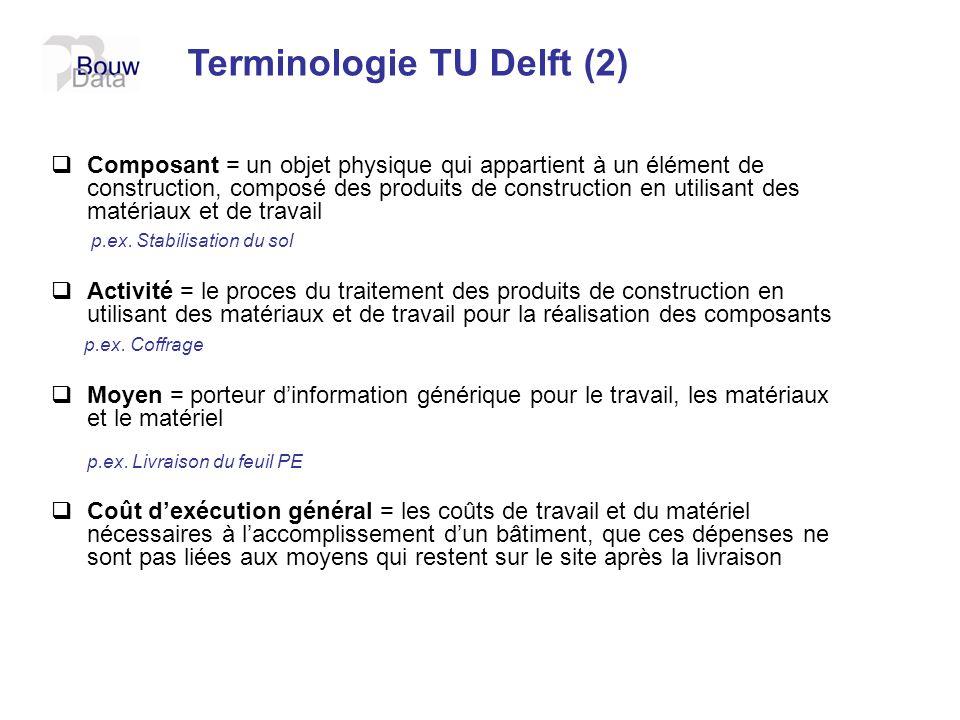 Terminologie TU Delft (2)