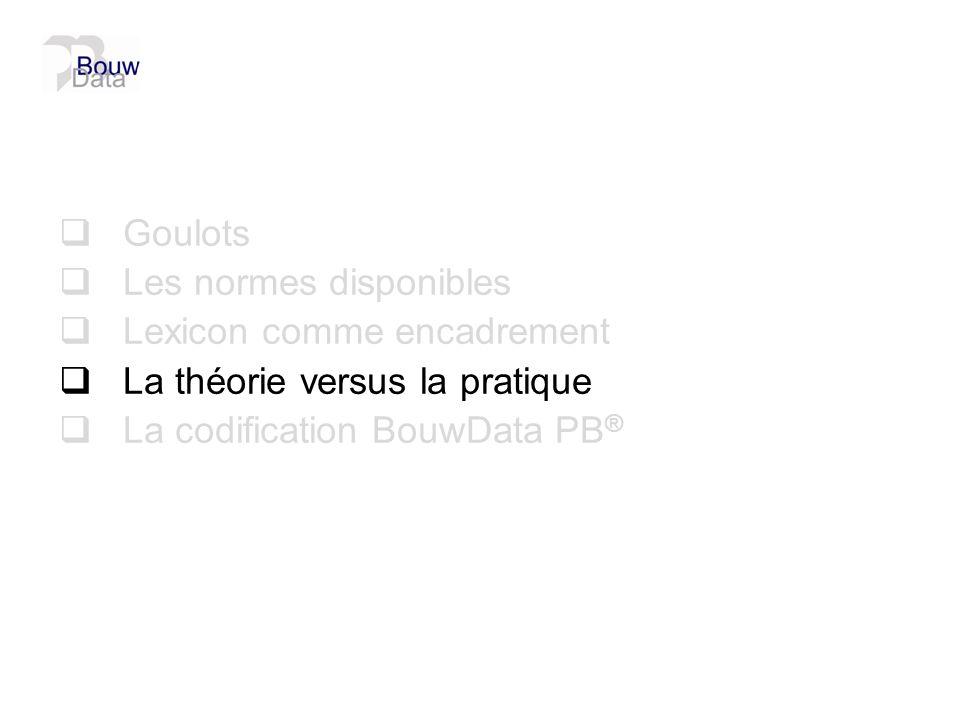 Goulots Les normes disponibles. Lexicon comme encadrement.