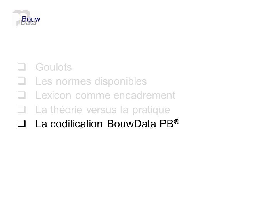 GoulotsLes normes disponibles.Lexicon comme encadrement.