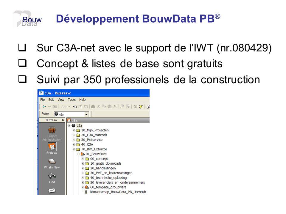 Développement BouwData PB®