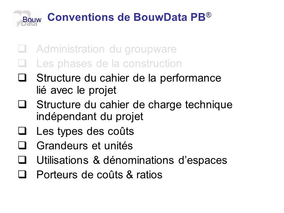 Conventions de BouwData PB®