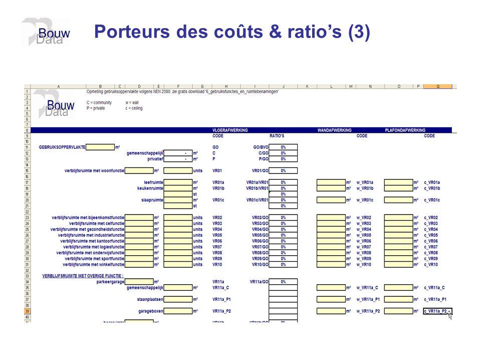 Porteurs des coûts & ratio's (3)