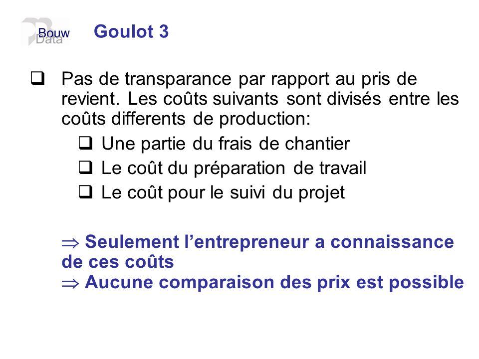 Goulot 3 Pas de transparance par rapport au pris de revient. Les coûts suivants sont divisés entre les coûts differents de production: