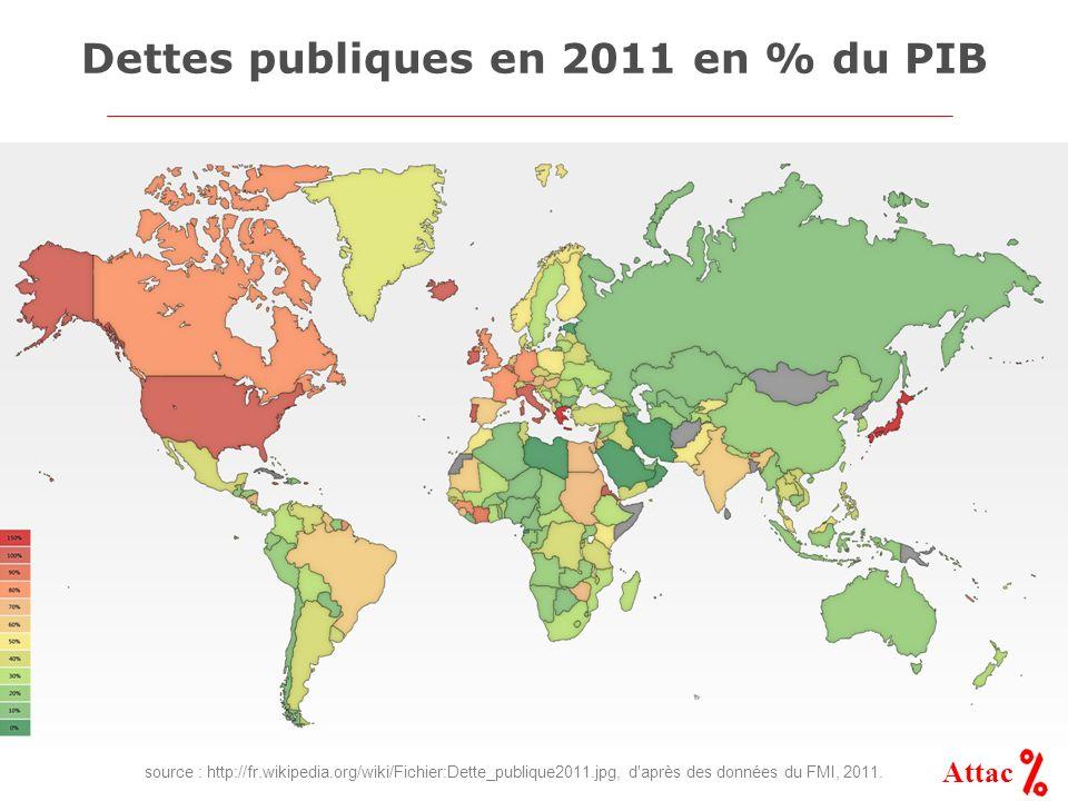 Dettes publiques en 2011 en % du PIB