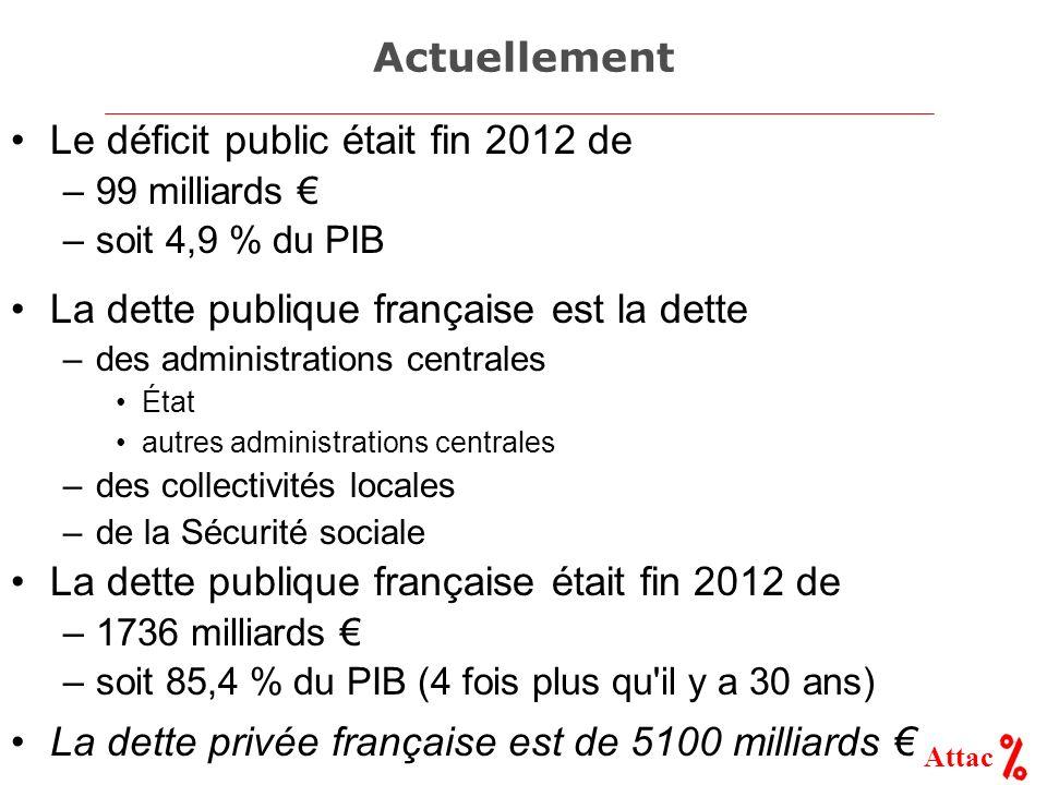 Le déficit public était fin 2012 de