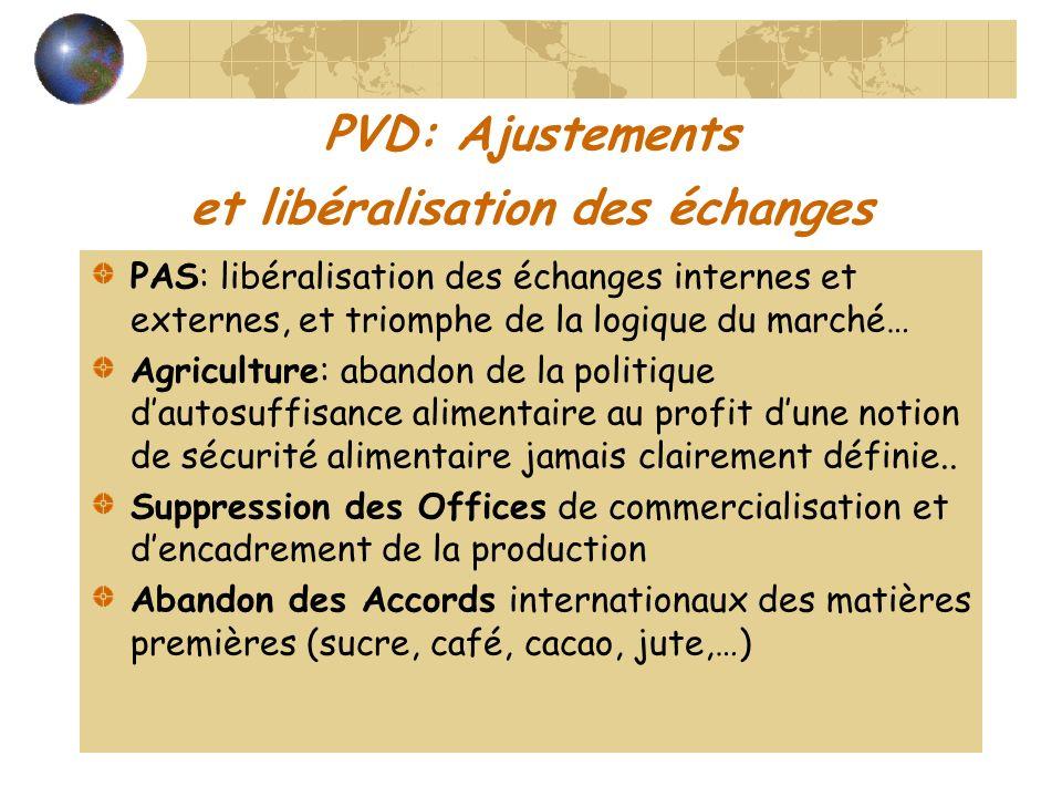 PVD: Ajustements et libéralisation des échanges
