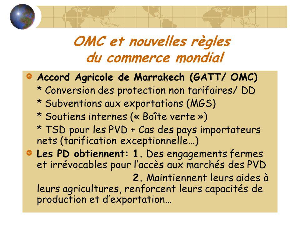 OMC et nouvelles règles du commerce mondial