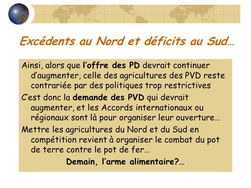 Excédents au Nord et déficits au Sud…