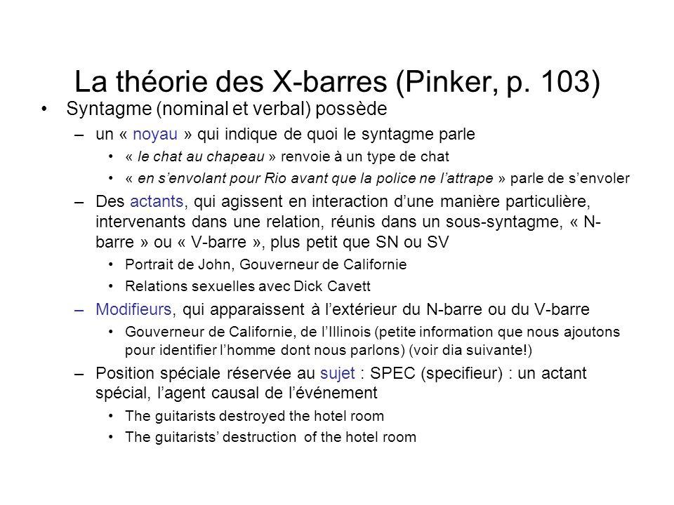 La théorie des X-barres (Pinker, p. 103)