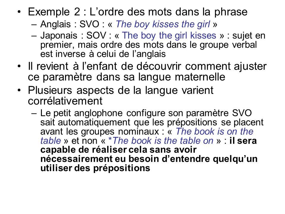 Exemple 2 : L'ordre des mots dans la phrase