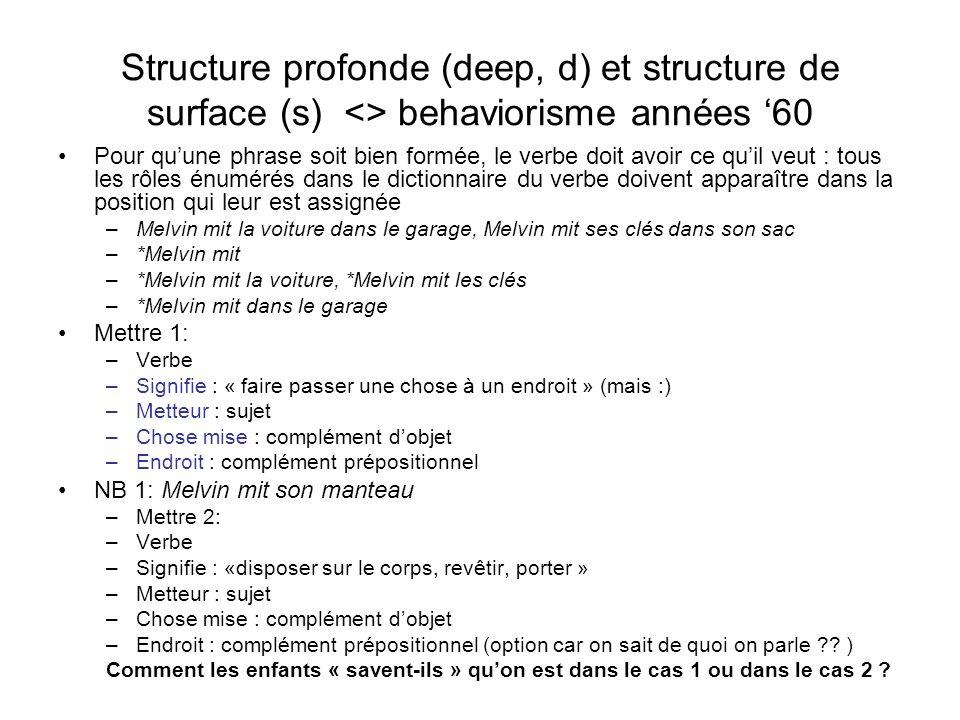 Structure profonde (deep, d) et structure de surface (s) <> behaviorisme années '60