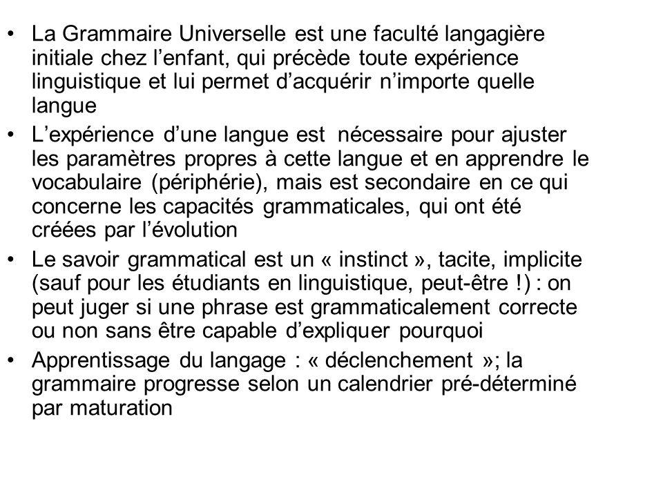 La Grammaire Universelle est une faculté langagière initiale chez l'enfant, qui précède toute expérience linguistique et lui permet d'acquérir n'importe quelle langue