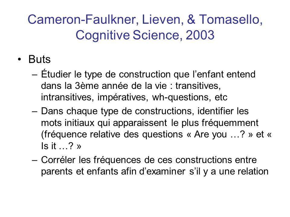 Cameron-Faulkner, Lieven, & Tomasello, Cognitive Science, 2003