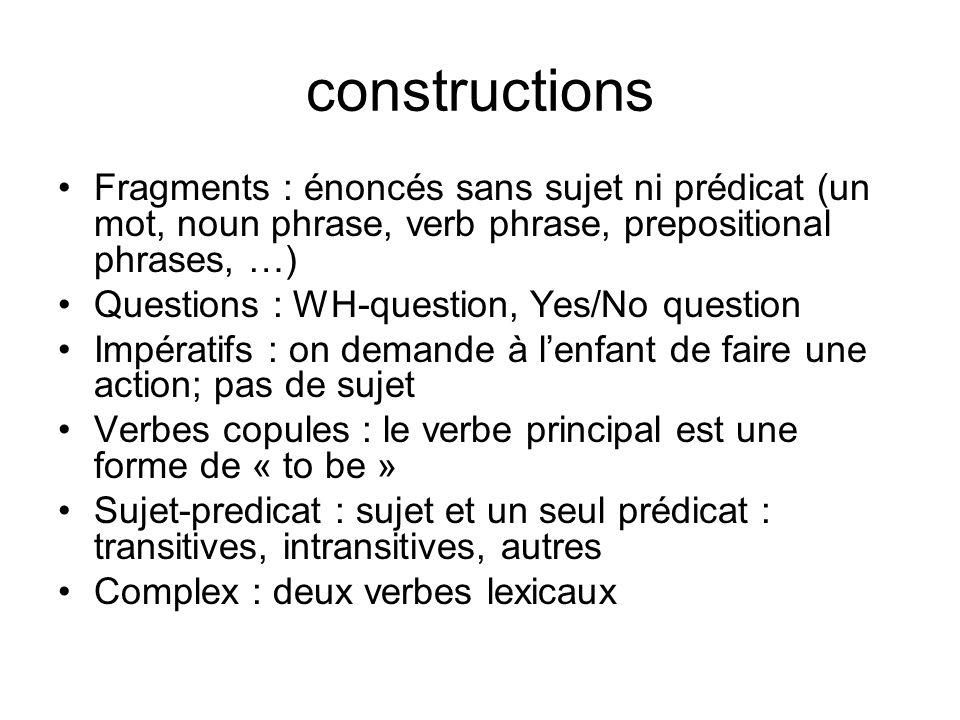 constructions Fragments : énoncés sans sujet ni prédicat (un mot, noun phrase, verb phrase, prepositional phrases, …)
