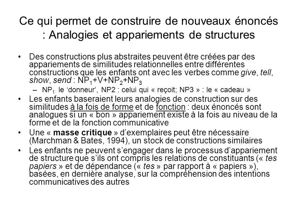 Ce qui permet de construire de nouveaux énoncés : Analogies et appariements de structures