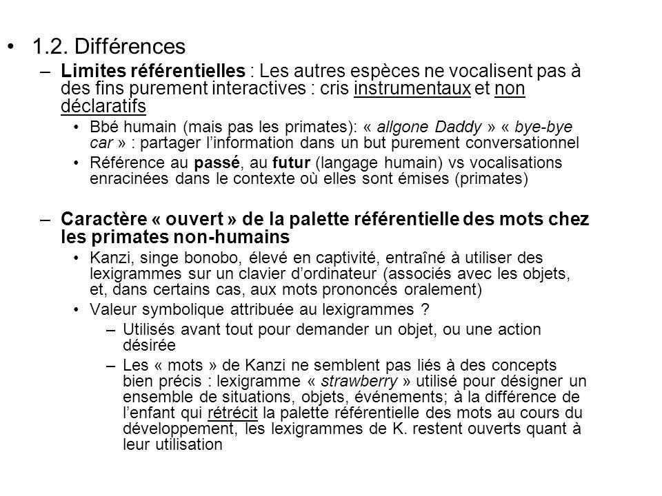 1.2. Différences
