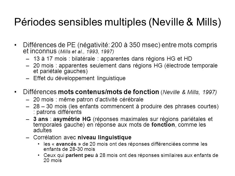 Périodes sensibles multiples (Neville & Mills)