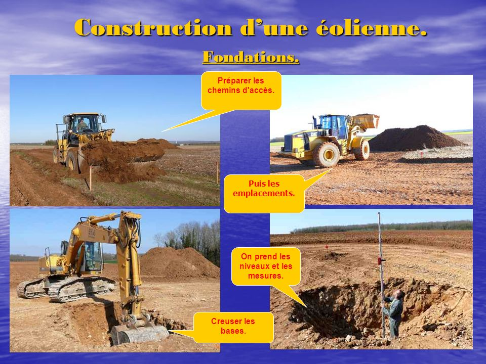 Construction d'une éolienne. Fondations.