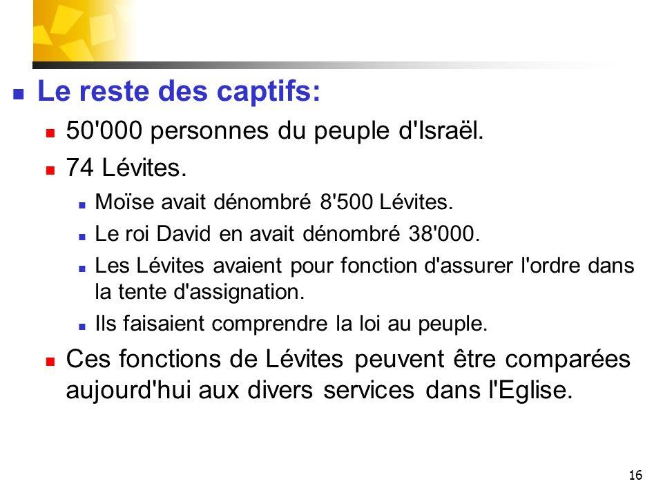 Le reste des captifs: 50 000 personnes du peuple d Israël. 74 Lévites.