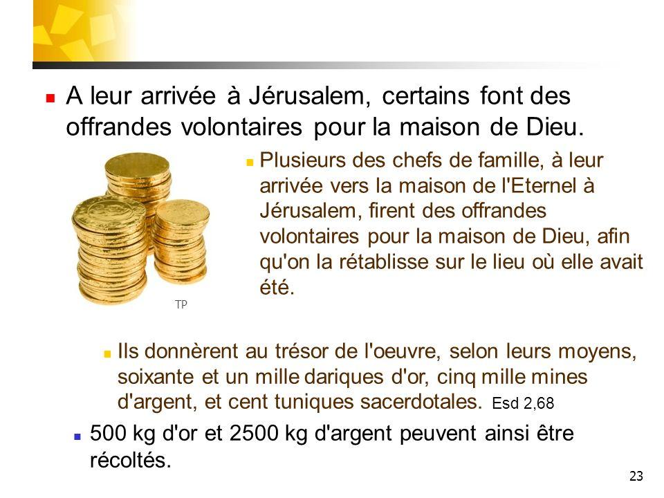A leur arrivée à Jérusalem, certains font des offrandes volontaires pour la maison de Dieu.