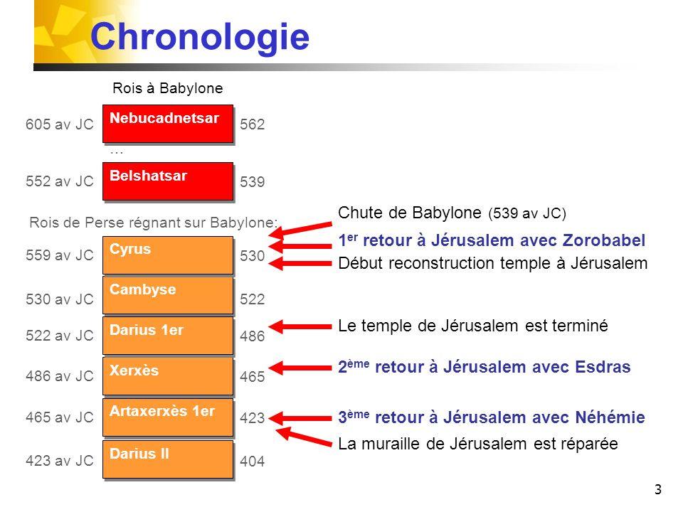 Chronologie Chute de Babylone (539 av JC)