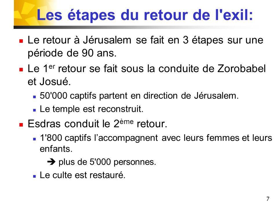 Les étapes du retour de l exil: